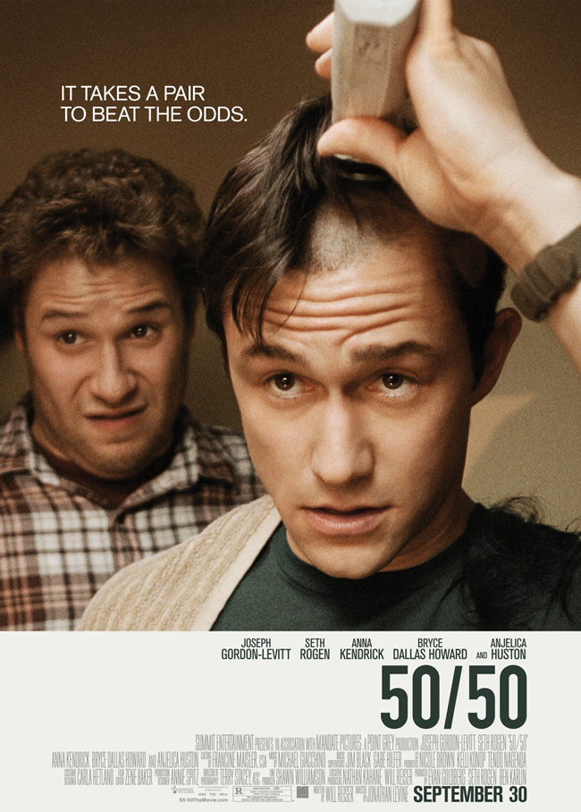 The movie poster for 50/50 with Joseph Gordon-Levitt, Seth Rogen and Anna Kendrick