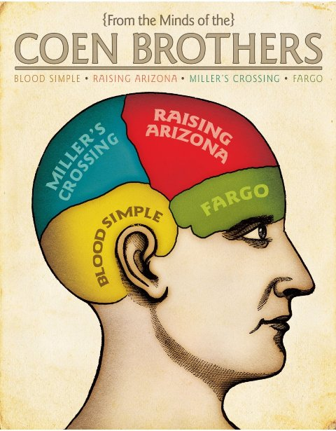 Coen Brothers Collection was released on Blu-ray on August 30th, 2011